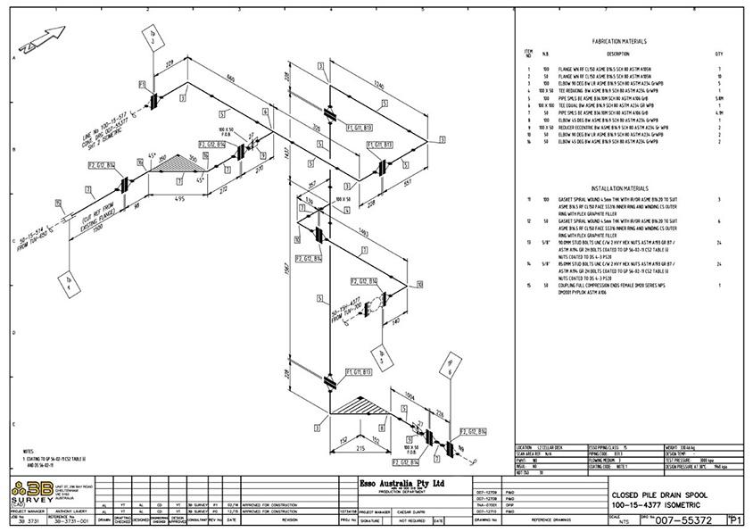 Blog - Maintenance and Modification